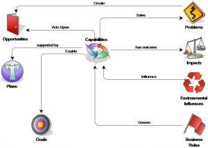 Metaspire Strategy Model